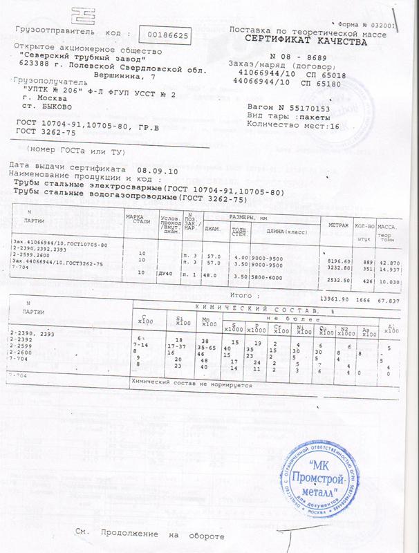 Сертификат соответствия гост на трубу выксунский трубный завод обязательная сертификация электрооборудования