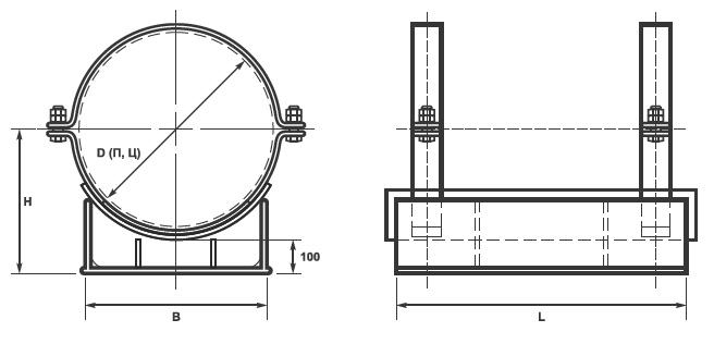 Таблица размеров опор скользящих для теплоизолированных ППУ трубопроводов, мм.